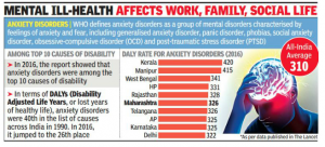 Image: The Times of India, based on data from The Lancet